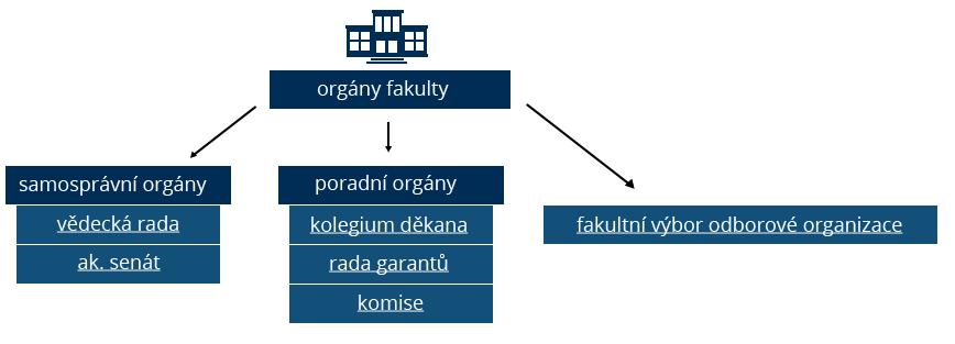 organy_new