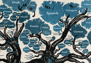 language-tree